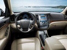 Техобслуживание Hyundai ix55