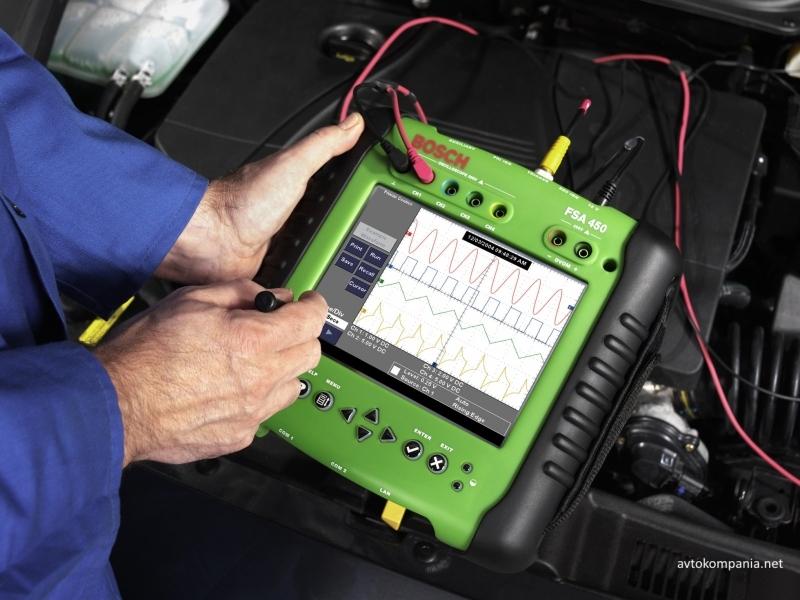 услуги автоэлектрика автопартнер на оболони